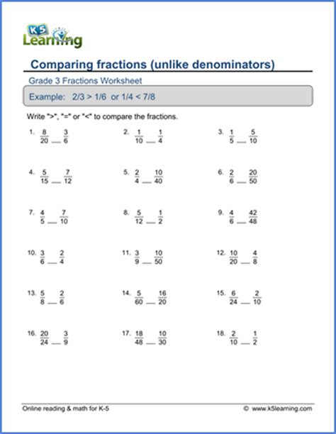 grade 3 math worksheets comparing fractions k5 learning