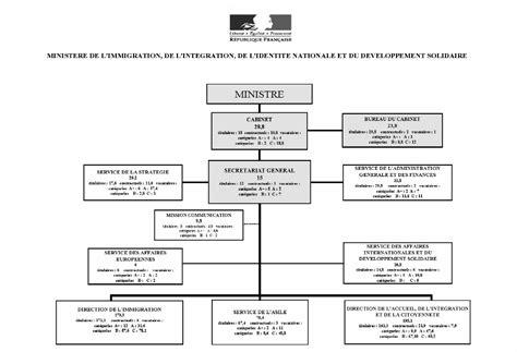 cadre b fonction publique territoriale 2016