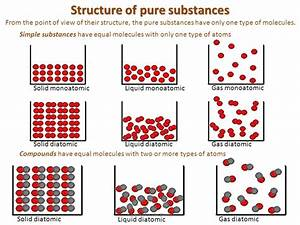 Hydrogen Gas  Hydrogen Gas Mixture Or Pure Substance