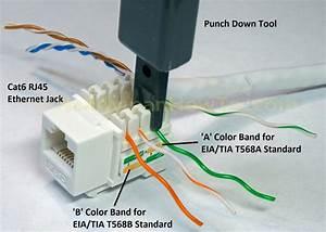 Cat6 Socket Wiring Diagram