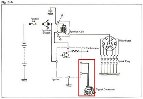 Ignition System Diagram by No Spark 1982 2f Options Ih8mud Forum