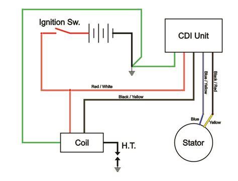 spark odd cdi system atvconnectioncom atv