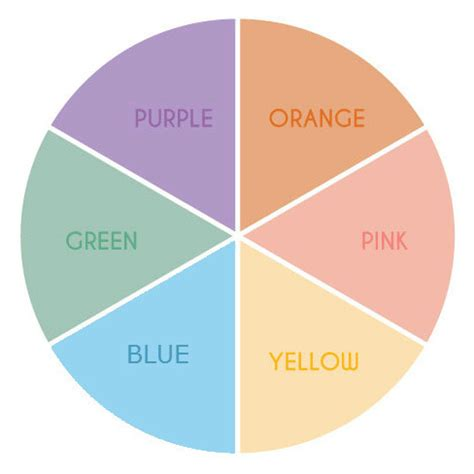 color correction wheel how to apply color correctors for best designer