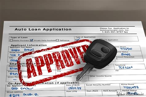 How To Figure Out The Full Cost Of A Car Loan