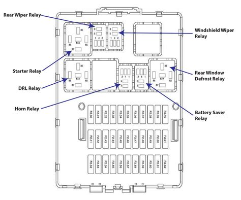 Ford Focus Fuse Box Wiring Library