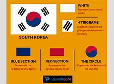 Fun with Flags What do flags stand for significance