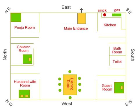 kitchen vastu color pooja room vastu tips and remedies things you must 3433