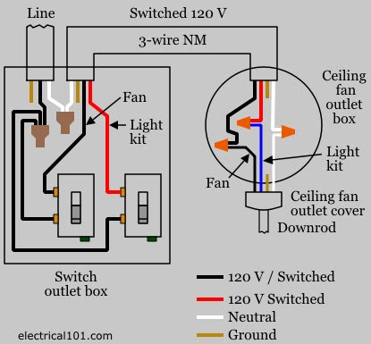 wiring a ceiling fan with 4 wires wiring diagram 4 wire ceiling fan switch wiring diagram