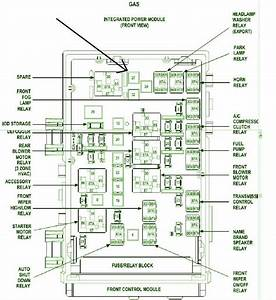 Integrated Power Module Wiring Diagram With Fuel Pump And