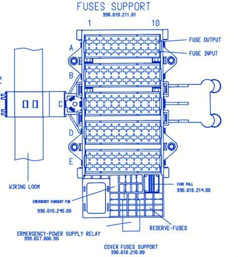 2002 Porsche Boxster Fuse Box by Porsche Boxter 2008 Engine Fuse Box Block Circuit