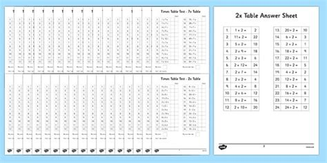 mixed multiplication  division tests    tables