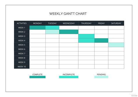 Gantt Chart Word Template by Weekly Gantt Chart Template In Microsoft Word Excel