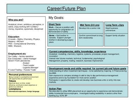 career development plan template career plan exle