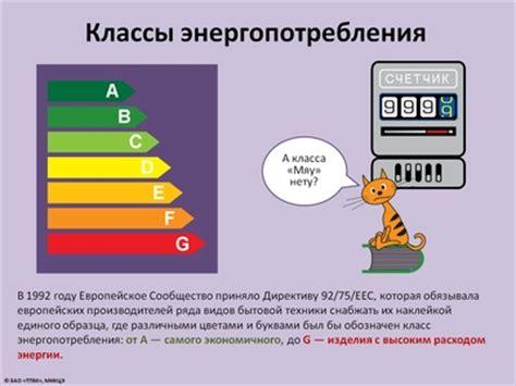 Сводная таблица потребления электроэнергии бытовыми приборами . . энергосбережение