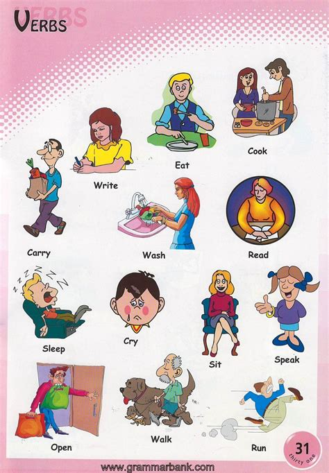 verbs pictures    print