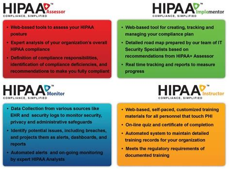 images  hipaa  pinterest protected health