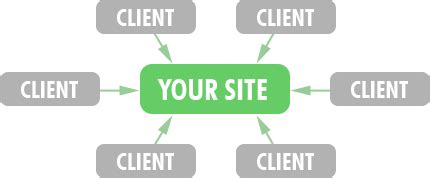 In House Customized White Hat Seo Solutions From Black Hat Or White Hat Seo It 39 S To Ask Better