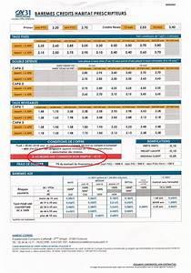 Assurance Prêt Immobilier Comparatif : taux assurance pret immo credit agricole ~ Medecine-chirurgie-esthetiques.com Avis de Voitures