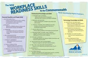 Workplace Readiness Skills And