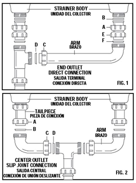 Kitchen Sink Assembly Diagram by Sink Drain Plumbing Universalcouncil Info
