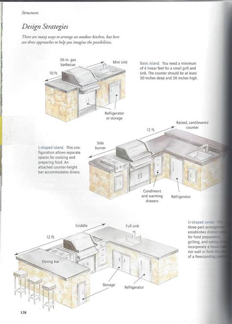 outdoor kitchen layouts outdoor kitchen layouts for the home pinterest