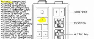 2003 Lexus Rx300 Fuse Box Diagram