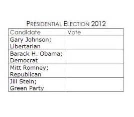 voting ballot template word