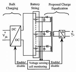 Block Diagram Of The Proposed Charging System