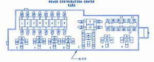 Jeep Wrangler 1995 Fuse Box  Block Circuit Breaker Diagram