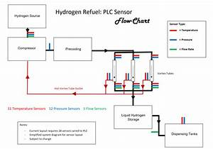 2wire Sensor Diagram For Plc