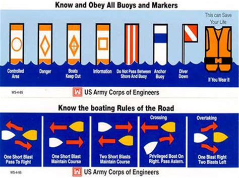 Boating Signs And Buoys by Degray Lake