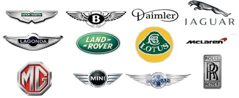 List Of Uk Car Manufacturers  Car Leasing Made Simple