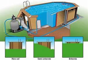 Piscine Bois Ubbink : piscine bois ocea 6 10 x 4 00 x h1 30m ~ Mglfilm.com Idées de Décoration