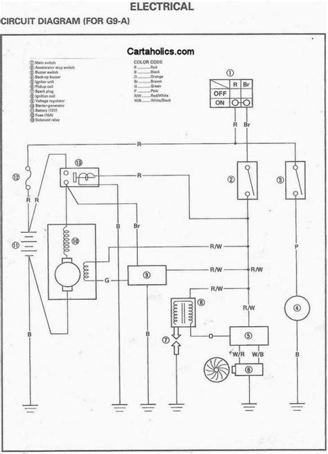 yamaha drive golf cart wiring diagram wiring diagram