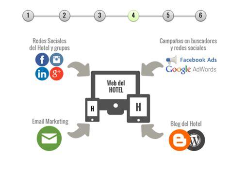 Descargar ppt en marketing digital powerpoint