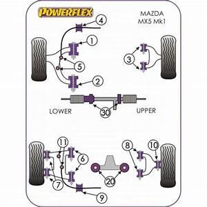 4 X Powerflex Pff36