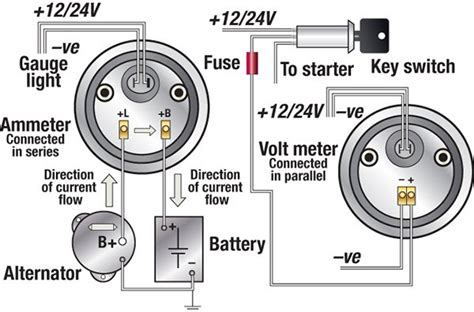 Troubleshooting Boat Gauges Meters Boatus Magazine