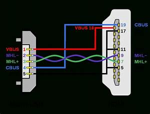 Micro Usb Wiring Diagram Wikipedia