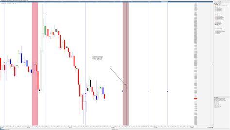 Live streaming charts of the bitcoin price. Bitcoin Price Chart Live Euro ~ KangFatah