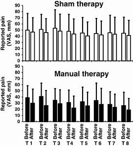 Effect Of Sham Therapy  St  And Manual Therapy  Mt  On Vas
