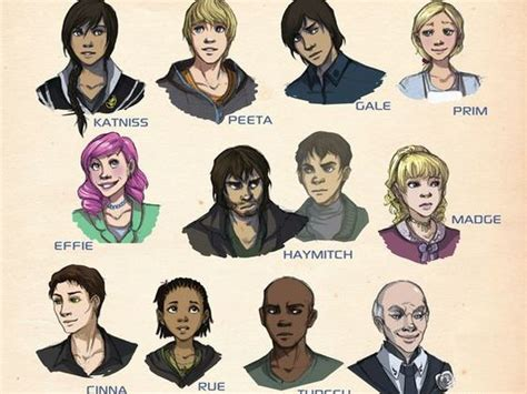 the hunger characters pictures which the hunger games character are you playbuzz