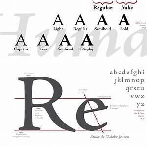 Adobe Acrobat 9 Professional Manual