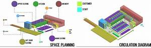 Revised Space Planning  Circulation Diagram And Site Plan