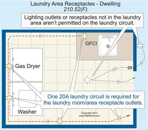 Laundry Room House Wiring Circuit by How Many Circuits In A Kitchen Opendoor