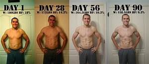 Jed lost 12% body fat with P90X2 | Get Ripped At Home