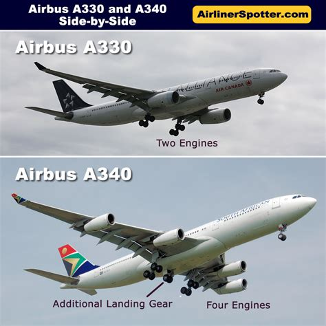 Airbus A330 Spotting Guide, Tips For Airplane Spotters