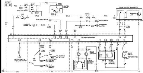 Mazda Speedometer Cruise Control