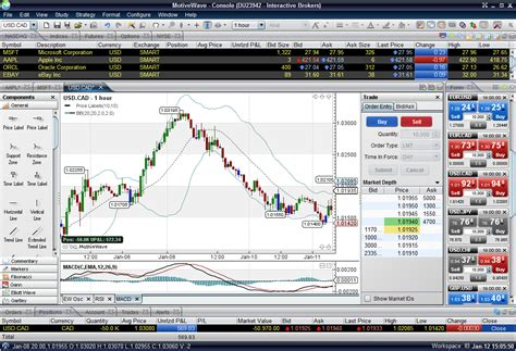 trading platforms for mac motive wave mac futures trading platform free