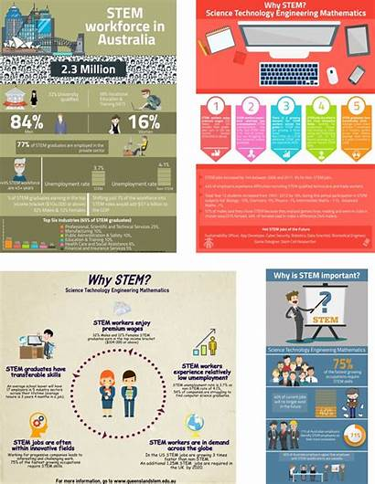 Stem Infographic Posters Education Network Queensland