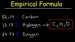 Empirical Formula  U0026 Molecular Formula Determination From